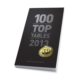 groupsite_Top100_Cover_300px